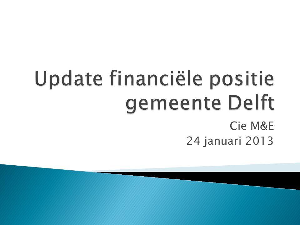  Jaarrekening 2011positief, Njr 2012 positief  Bezuinigingsprogramma € 45 miljoen  Begrotingsevenwicht 2013-2017 (repressief toezicht PZH)  Weerstandsvermogen op orde  Maar ook: hoog risicoprofiel.