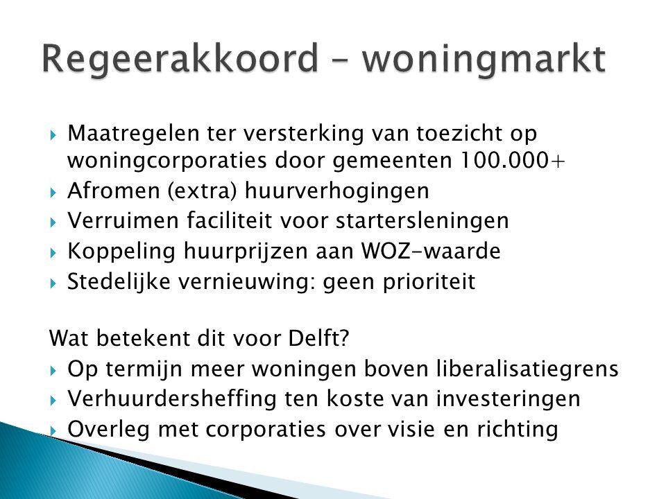  Maatregelen ter versterking van toezicht op woningcorporaties door gemeenten 100.000+  Afromen (extra) huurverhogingen  Verruimen faciliteit voor startersleningen  Koppeling huurprijzen aan WOZ-waarde  Stedelijke vernieuwing: geen prioriteit Wat betekent dit voor Delft.