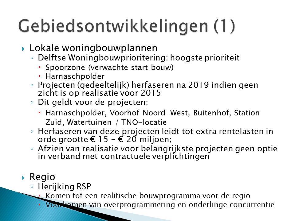  Lokale woningbouwplannen ◦ Delftse Woningbouwprioritering: hoogste prioriteit  Spoorzone (verwachte start bouw)  Harnaschpolder ◦ Projecten (gedeeltelijk) herfaseren na 2019 indien geen zicht is op realisatie voor 2015 ◦ Dit geldt voor de projecten:  Harnaschpolder, Voorhof Noord-West, Buitenhof, Station Zuid, Watertuinen / TNO-locatie ◦ Herfaseren van deze projecten leidt tot extra rentelasten in orde grootte € 15 - € 20 miljoen; ◦ Afzien van realisatie voor belangrijkste projecten geen optie in verband met contractuele verplichtingen  Regio ◦ Herijking RSP  Komen tot een realitische bouwprogramma voor de regio  Voorkomen van overprogrammering en onderlinge concurrentie