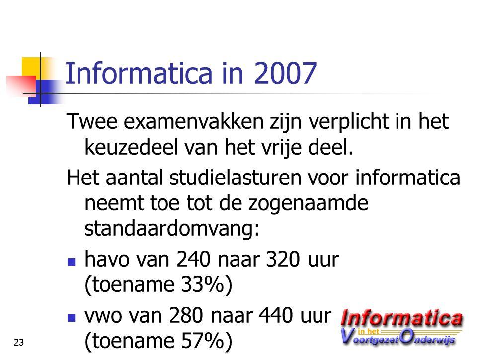 23 Informatica in 2007 Twee examenvakken zijn verplicht in het keuzedeel van het vrije deel.