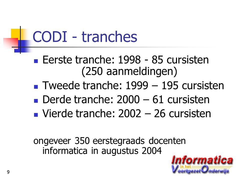 9 CODI - tranches Eerste tranche: 1998 - 85 cursisten (250 aanmeldingen) Tweede tranche: 1999 – 195 cursisten Derde tranche: 2000 – 61 cursisten Vierde tranche: 2002 – 26 cursisten ongeveer 350 eerstegraads docenten informatica in augustus 2004