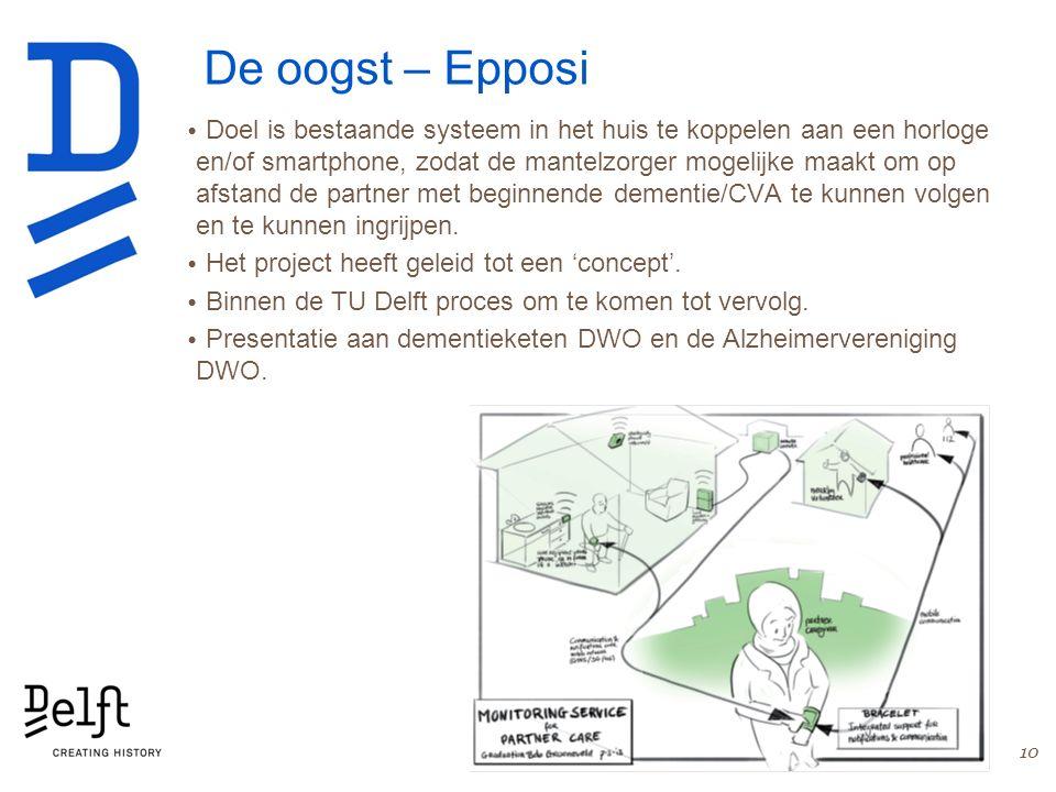 De oogst – Epposi Doel is bestaande systeem in het huis te koppelen aan een horloge en/of smartphone, zodat de mantelzorger mogelijke maakt om op afstand de partner met beginnende dementie/CVA te kunnen volgen en te kunnen ingrijpen.