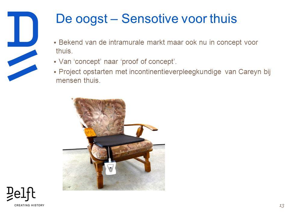 De oogst – Sensotive voor thuis Bekend van de intramurale markt maar ook nu in concept voor thuis. Van 'concept' naar 'proof of concept'. Project opst