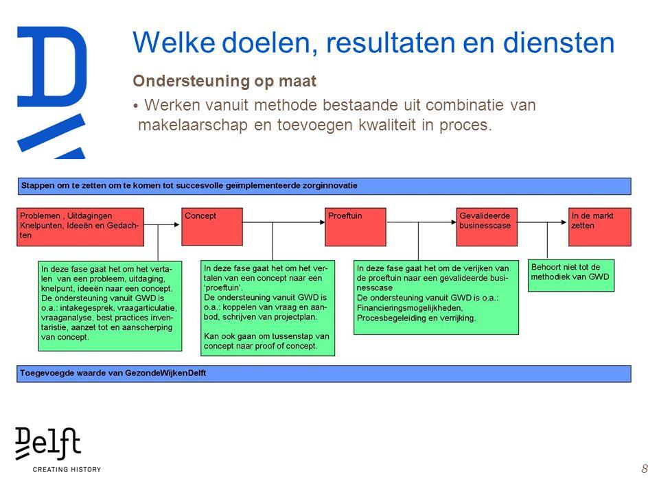Welke doelen, resultaten en diensten Ondersteuning op maat Werken vanuit methode bestaande uit combinatie van makelaarschap en toevoegen kwaliteit in
