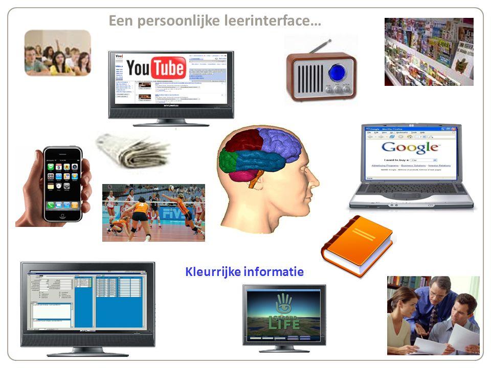 Een persoonlijke leerinterface… Kleurrijke informatie