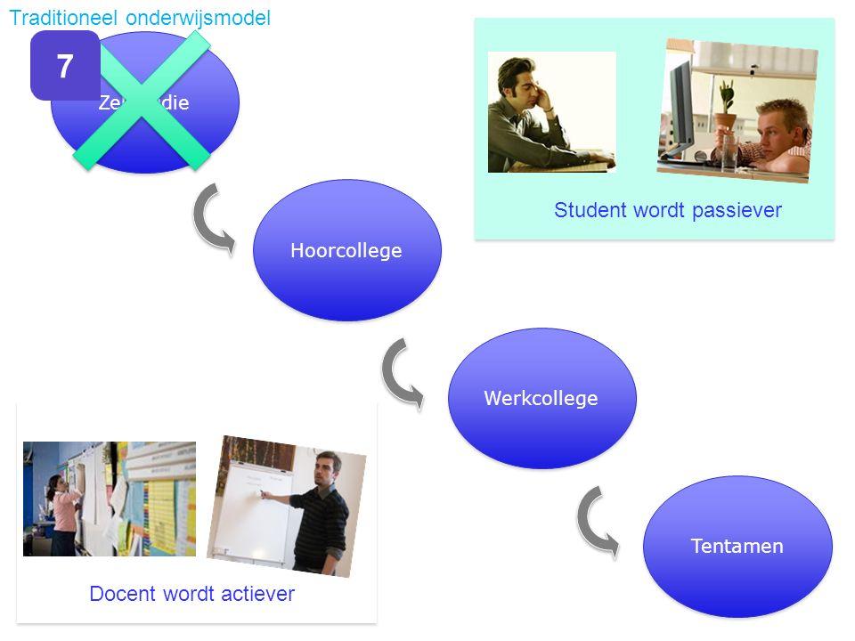 Werkcollege Tentamen Hoorcollege Zelfstudie Student wordt passieverDocent wordt actiever Traditioneel onderwijsmodel 7