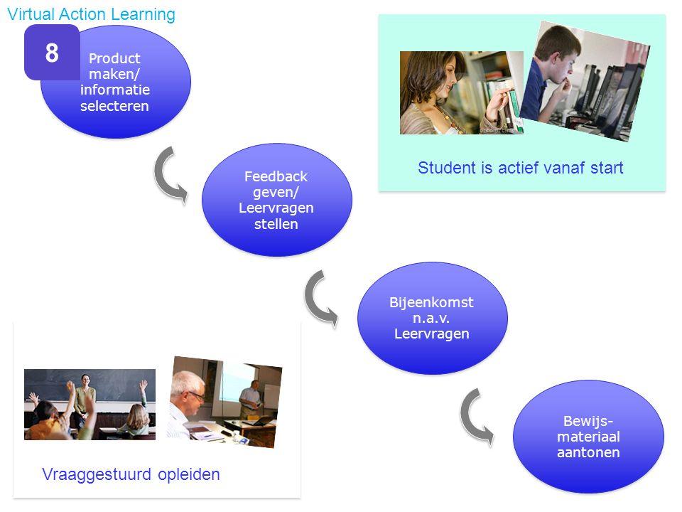 Bijeenkomst n.a.v. Leervragen Bewijs- materiaal aantonen Feedback geven/ Leervragen stellen Product maken/ informatie selecteren Student is actief van