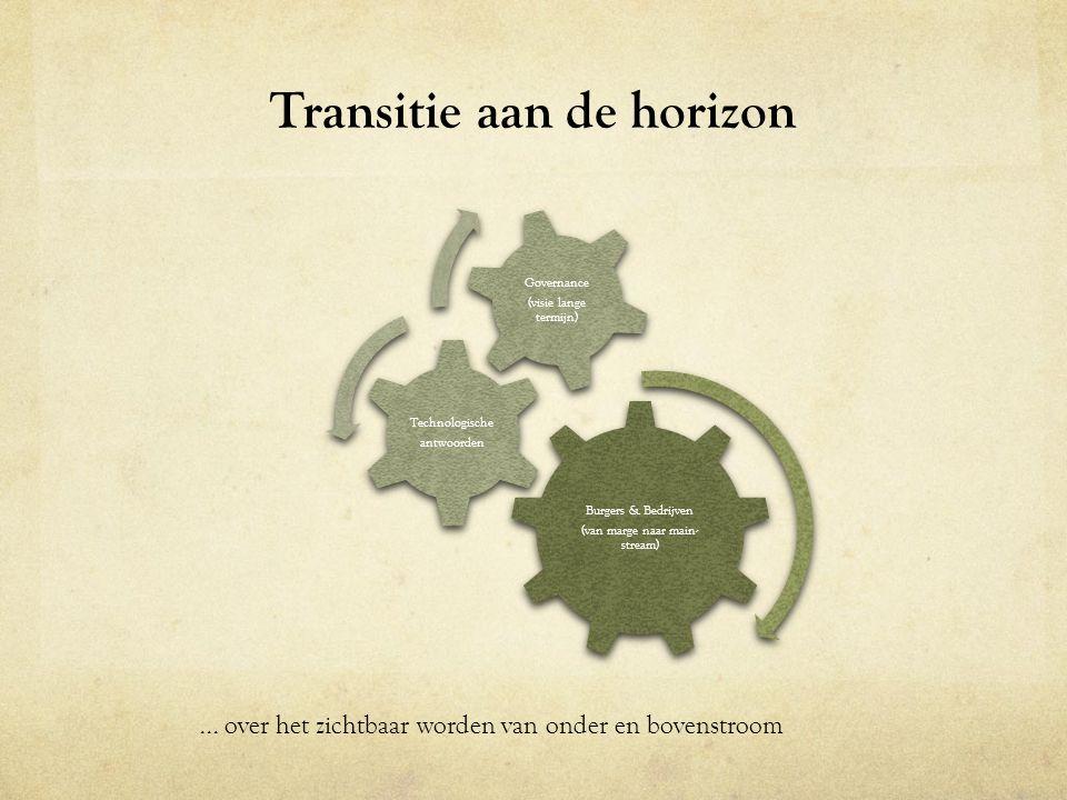 Transitie aan de horizon Burgers & Bedrijven (van marge naar main- stream) Technologische antwoorden Governance (visie lange termijn)...