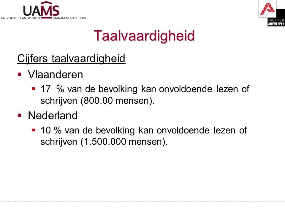 Taalvaardigheid Taalvaardigheid Cijfers taalvaardigheid  Vlaanderen  17 % van de bevolking kan onvoldoende lezen of schrijven (800.00 mensen).  Ned