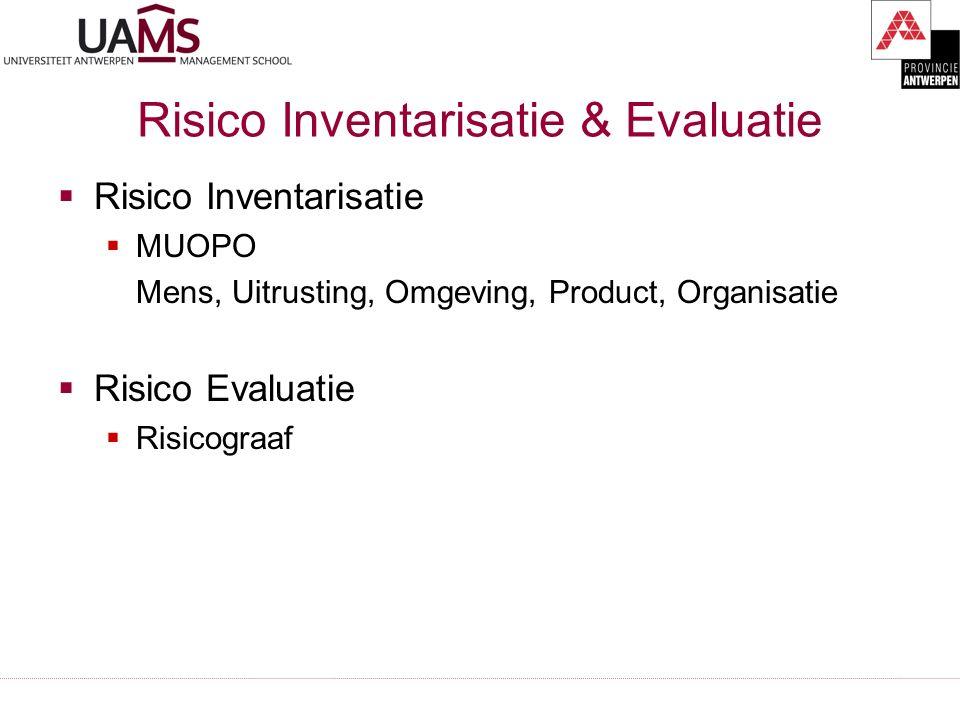 Risico Inventarisatie & Evaluatie  Risico Inventarisatie  MUOPO Mens, Uitrusting, Omgeving, Product, Organisatie  Risico Evaluatie  Risicograaf
