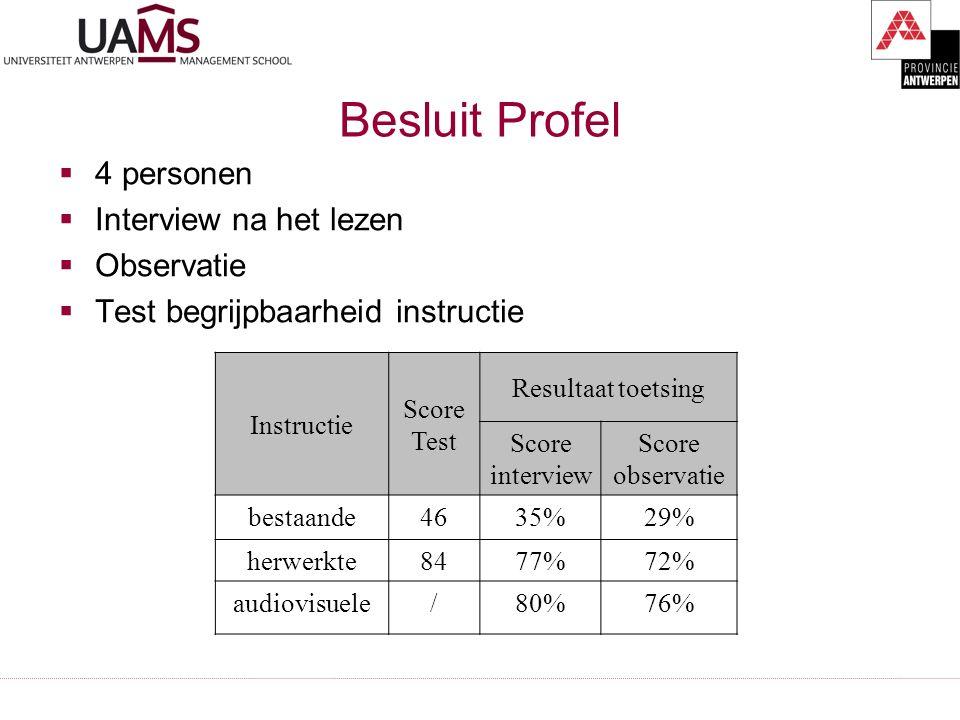 Besluit Profel  4 personen  Interview na het lezen  Observatie  Test begrijpbaarheid instructie Instructie Score Test Resultaat toetsing Score interview Score observatie bestaande4635%29% herwerkte8477%72% audiovisuele/80%76%