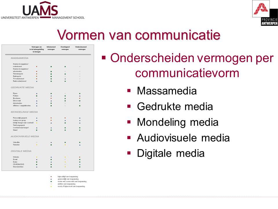   Onderscheiden vermogen per communicatievorm  Massamedia  Gedrukte media  Mondeling media  Audiovisuele media  Digitale media Vormen van communicatie