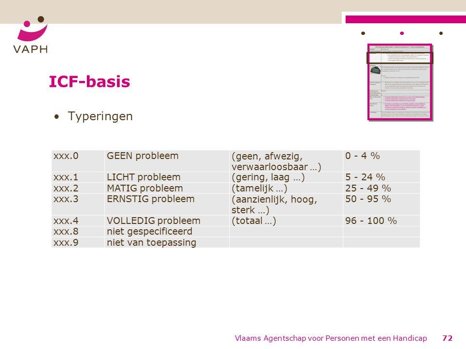 xxx.0GEEN probleem(geen, afwezig, verwaarloosbaar …) 0 - 4 % xxx.1LICHT probleem(gering, laag …)5 - 24 % xxx.2MATIG probleem(tamelijk …)25 - 49 % xxx.3ERNSTIG probleem(aanzienlijk, hoog, sterk …) 50 - 95 % xxx.4VOLLEDIG probleem(totaal …)96 - 100 % xxx.8niet gespecificeerd xxx.9niet van toepassing ICF-basis Typeringen 72Vlaams Agentschap voor Personen met een Handicap