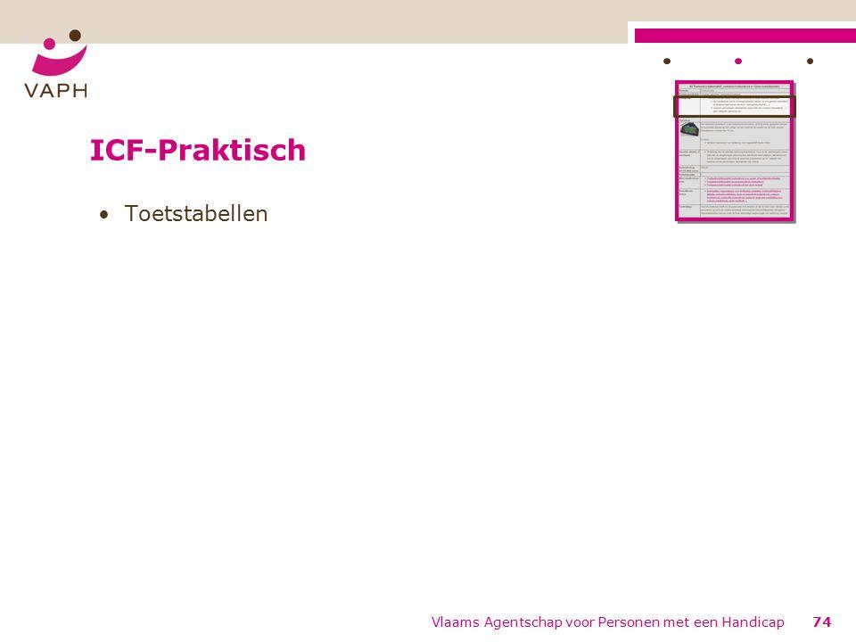 ICF-Praktisch Toetstabellen 74Vlaams Agentschap voor Personen met een Handicap