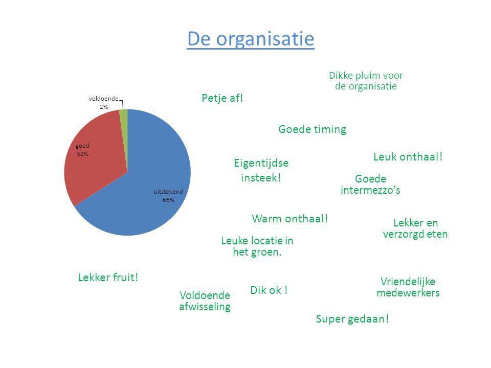 Petje af. De organisatie Dikke pluim voor de organisatie Goede timing Leuk onthaal.
