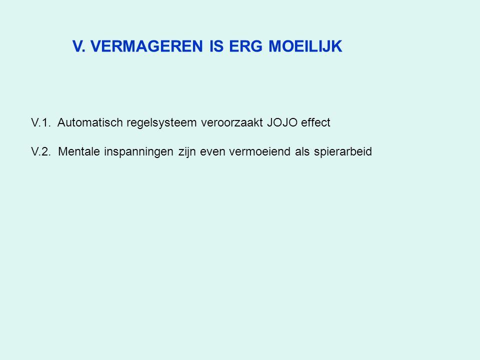 V. VERMAGEREN IS ERG MOEILIJK V.1. Automatisch regelsysteem veroorzaakt JOJO effect V.2.