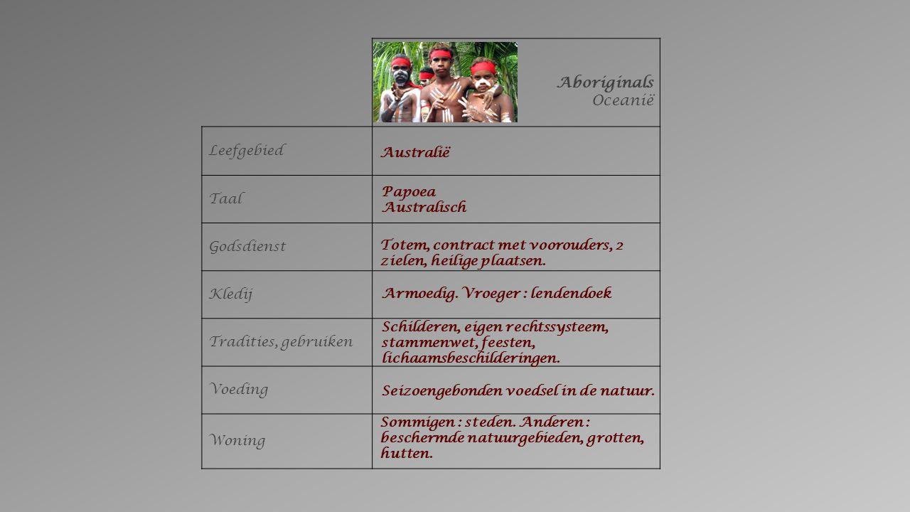 Aboriginals Oceanië Leefgebied Taal Godsdienst Kledij Tradities, gebruiken Voeding Woning Australië Papoea Australisch Totem, contract met voorouders, 2 zielen, heilige plaatsen.
