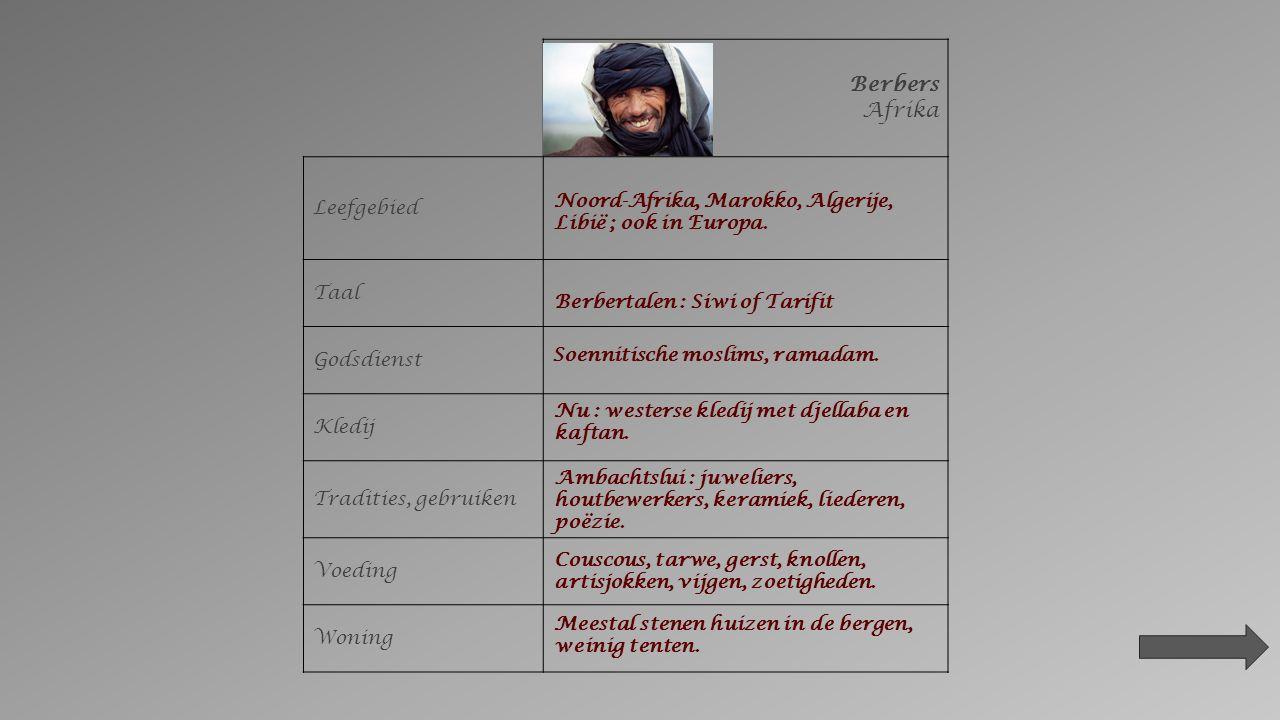 Berbers Afrika Leefgebied Taal Godsdienst Kledij Tradities, gebruiken Voeding Woning Noord-Afrika, Marokko, Algerije, Libië ; ook in Europa.