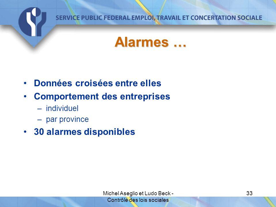 Michel Aseglio et Ludo Beck - Contrôle des lois sociales 33 Alarmes … Données croisées entre elles Comportement des entreprises –individuel –par province 30 alarmes disponibles