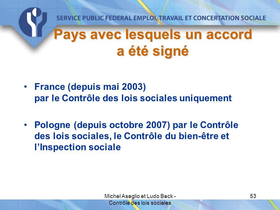 Michel Aseglio et Ludo Beck - Contrôle des lois sociales 53 Pays avec lesquels un accord a été signé France (depuis mai 2003) par le Contrôle des lois sociales uniquement Pologne (depuis octobre 2007) par le Contrôle des lois sociales, le Contrôle du bien-être et l'Inspection sociale