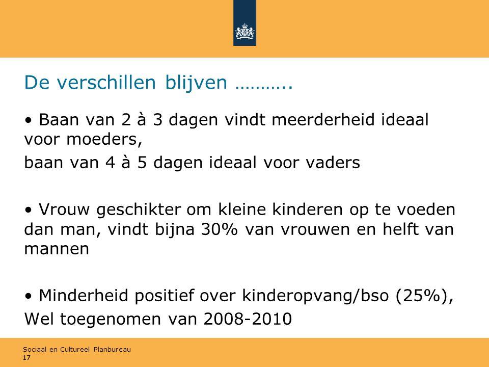 Sociaal en Cultureel Planbureau 17 De verschillen blijven ………..