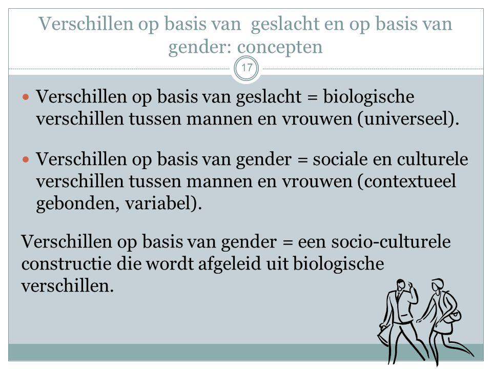 Verschillen op basis van geslacht en op basis van gender: concepten Verschillen op basis van geslacht = biologische verschillen tussen mannen en vrouwen (universeel).