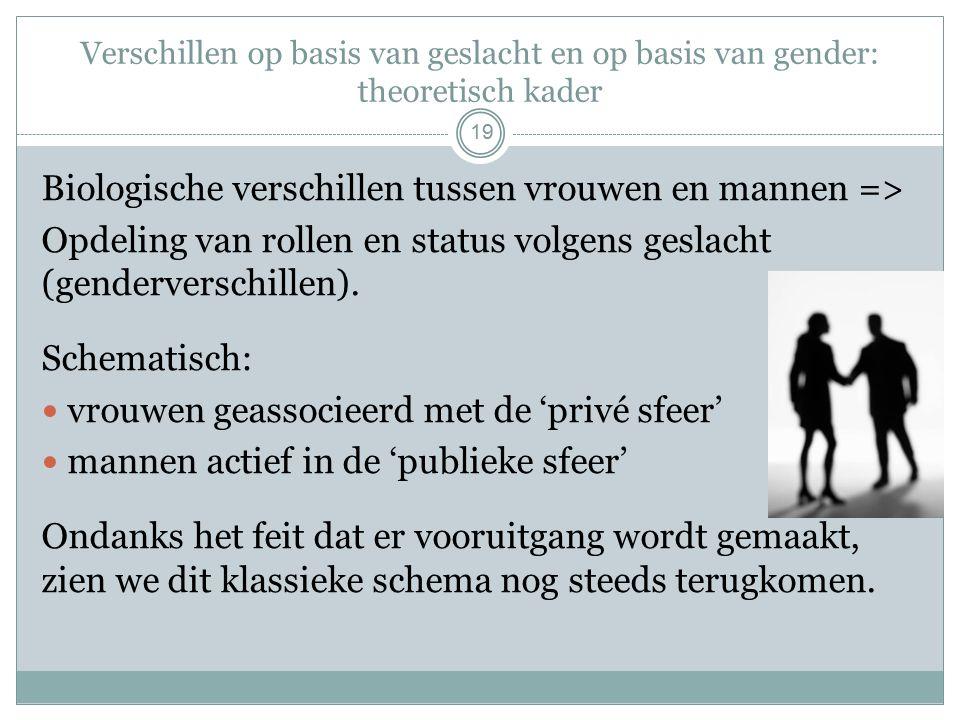 Verschillen op basis van geslacht en op basis van gender: theoretisch kader Biologische verschillen tussen vrouwen en mannen => Opdeling van rollen en status volgens geslacht (genderverschillen).