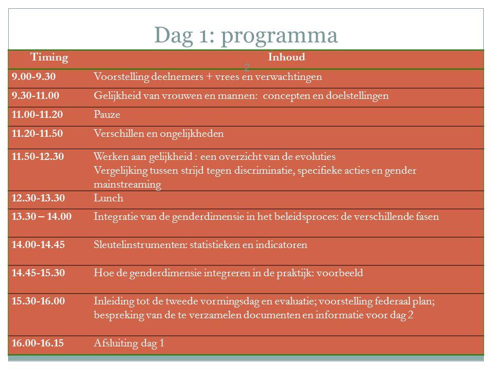 Dag 1: programma TimingInhoud 9.00-9.30Voorstelling deelnemers + vrees en verwachtingen 9.30-11.00Gelijkheid van vrouwen en mannen: concepten en doelstellingen 11.00-11.20Pauze 11.20-11.50Verschillen en ongelijkheden 11.50-12.30Werken aan gelijkheid : een overzicht van de evoluties Vergelijking tussen strijd tegen discriminatie, specifieke acties en gender mainstreaming 12.30-13.30Lunch 13.30 – 14.00Integratie van de genderdimensie in het beleidsproces: de verschillende fasen 14.00-14.45Sleutelinstrumenten: statistieken en indicatoren 14.45-15.30Hoe de genderdimensie integreren in de praktijk: voorbeeld 15.30-16.00Inleiding tot de tweede vormingsdag en evaluatie; voorstelling federaal plan; bespreking van de te verzamelen documenten en informatie voor dag 2 16.00-16.15Afsluiting dag 1 2