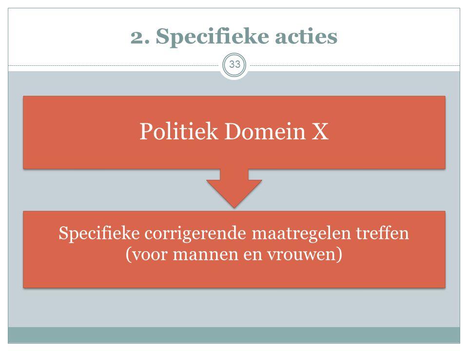 2. Specifieke acties Specifieke corrigerende maatregelen treffen (voor mannen en vrouwen) Politiek Domein X 33