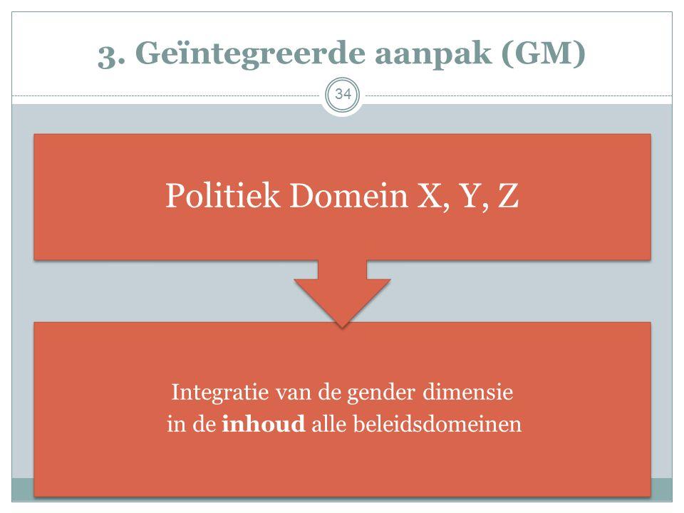 3. Geïntegreerde aanpak (GM) Integratie van de gender dimensie in de inhoud alle beleidsdomeinen Politiek Domein X, Y, Z 34