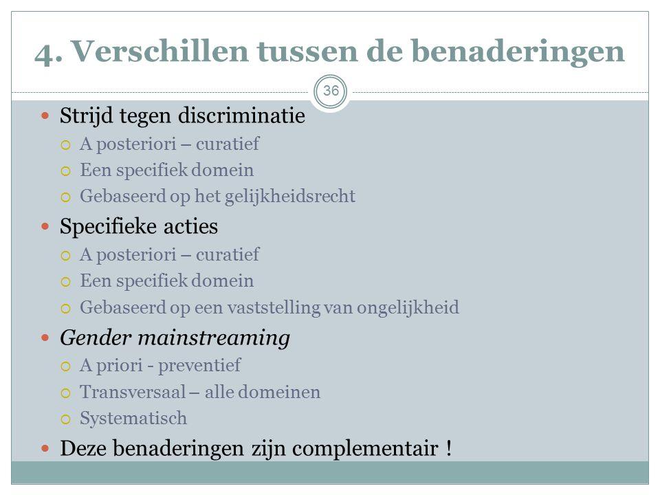 4. Verschillen tussen de benaderingen Strijd tegen discriminatie  A posteriori – curatief  Een specifiek domein  Gebaseerd op het gelijkheidsrecht
