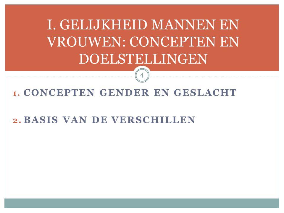 1. CONCEPTEN GENDER EN GESLACHT 2. BASIS VAN DE VERSCHILLEN I.