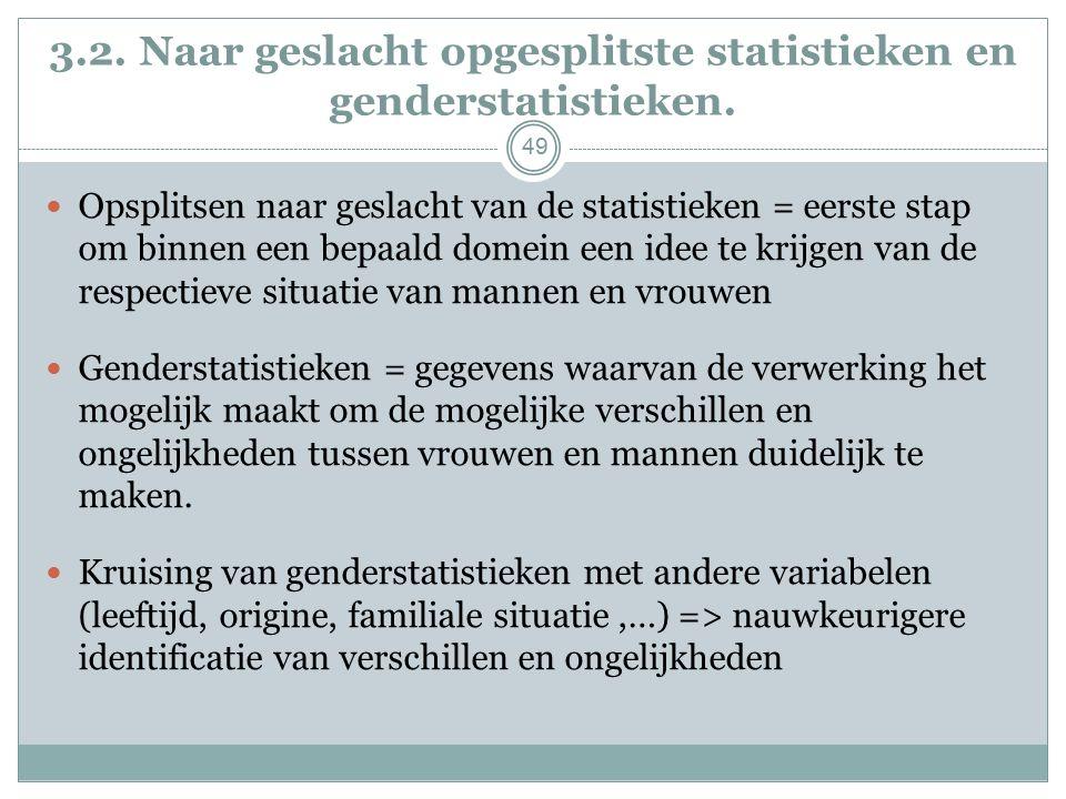 3.2. Naar geslacht opgesplitste statistieken en genderstatistieken.