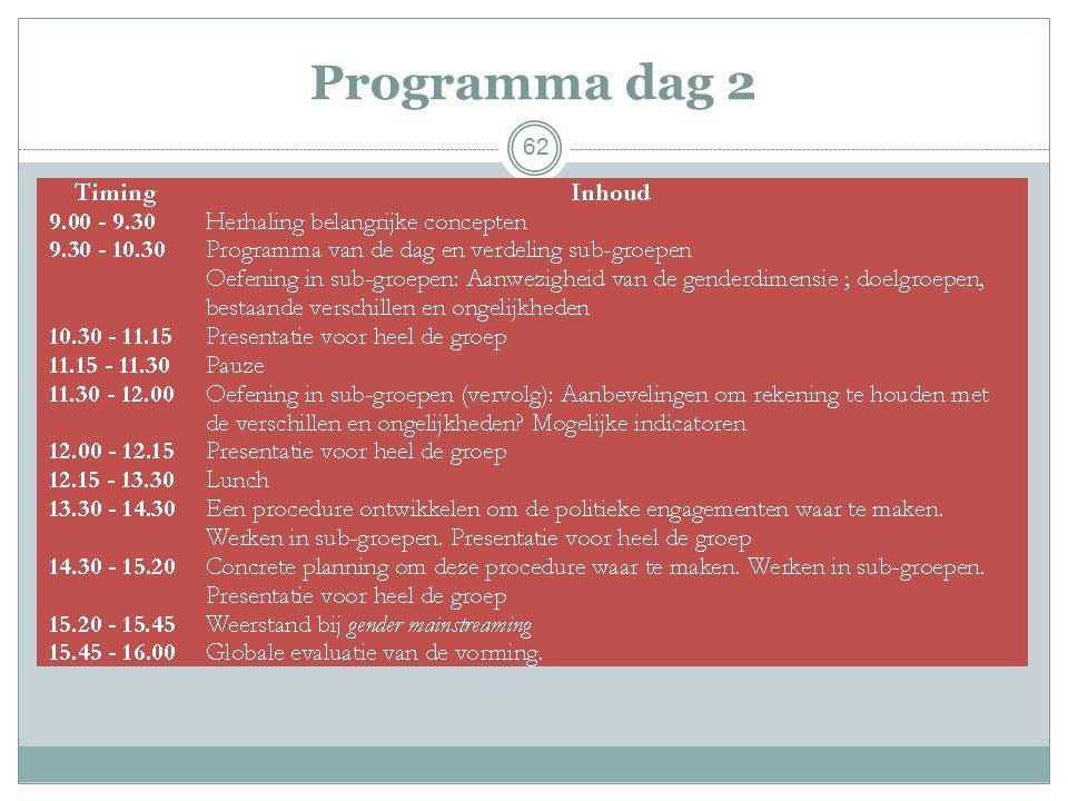 Programma dag 2 62