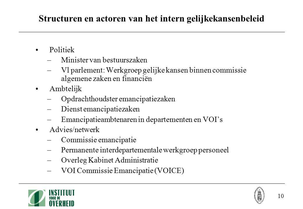 10 Structuren en actoren van het intern gelijkekansenbeleid Politiek –Minister van bestuurszaken –Vl parlement: Werkgroep gelijke kansen binnen commis