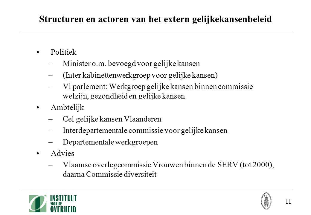 11 Structuren en actoren van het extern gelijkekansenbeleid Politiek –Minister o.m. bevoegd voor gelijke kansen –(Inter kabinettenwerkgroep voor gelij