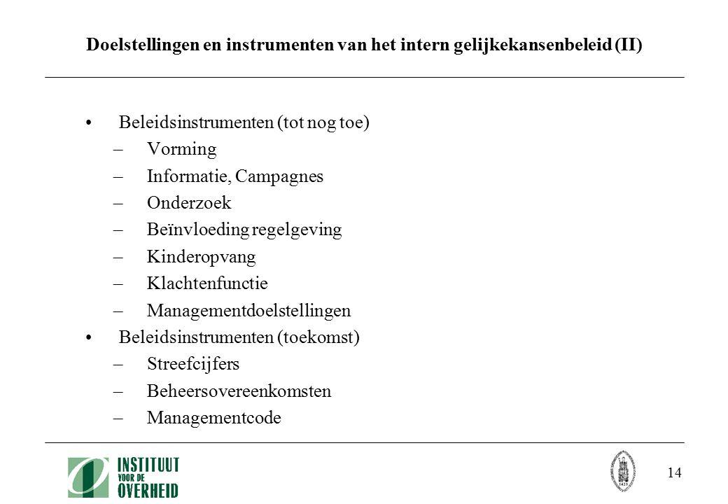 14 Doelstellingen en instrumenten van het intern gelijkekansenbeleid (II) Beleidsinstrumenten (tot nog toe) –Vorming –Informatie, Campagnes –Onderzoek –Beïnvloeding regelgeving –Kinderopvang –Klachtenfunctie –Managementdoelstellingen Beleidsinstrumenten (toekomst) –Streefcijfers –Beheersovereenkomsten –Managementcode