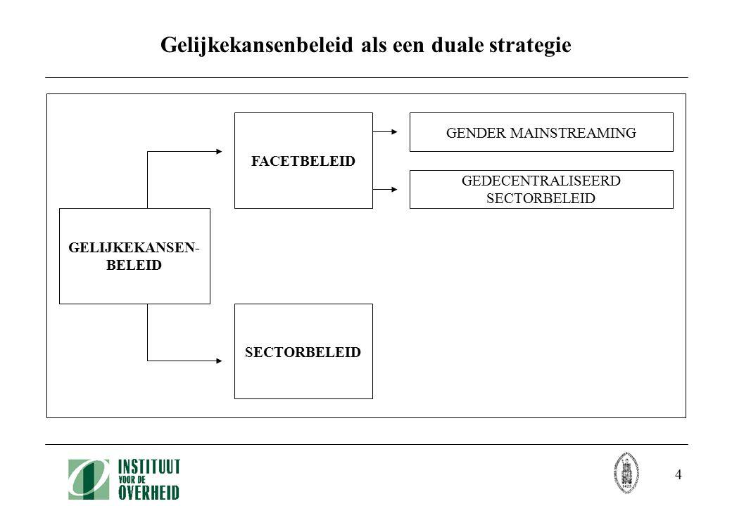 4 Gelijkekansenbeleid als een duale strategie GELIJKEKANSEN- BELEID FACETBELEID SECTORBELEID GENDER MAINSTREAMING GEDECENTRALISEERD SECTORBELEID