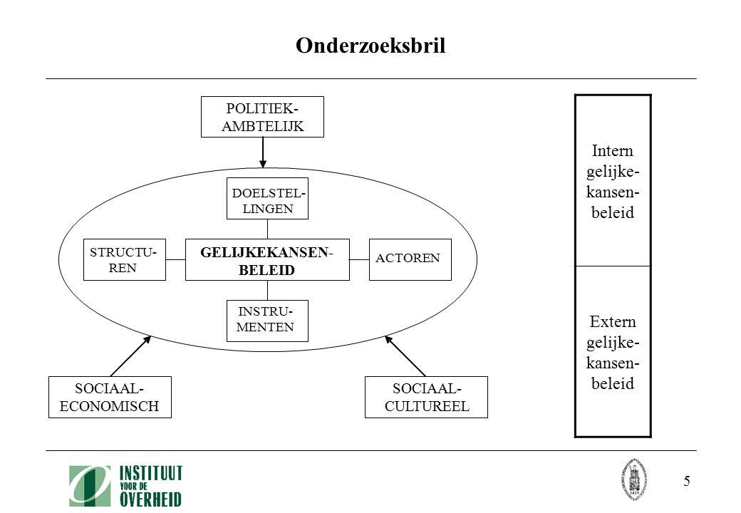 5 Onderzoeksbril GELIJKEKANSEN- BELEID POLITIEK- AMBTELIJK SOCIAAL- CULTUREEL SOCIAAL- ECONOMISCH DOELSTEL- LINGEN INSTRU- MENTEN STRUCTU- REN ACTOREN Intern gelijke- kansen- beleid Extern gelijke- kansen- beleid