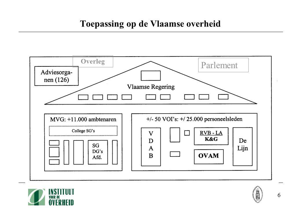 6 Toepassing op de Vlaamse overheid Parlement Overleg