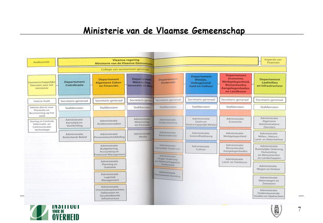 7 Ministerie van de Vlaamse Gemeenschap