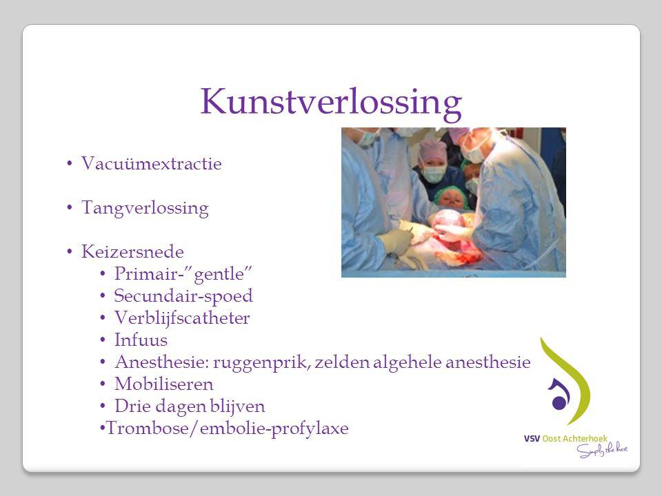 """Kunstverlossing Vacuümextractie Tangverlossing Keizersnede Primair-""""gentle"""" Secundair-spoed Verblijfscatheter Infuus Anesthesie: ruggenprik, zelden al"""