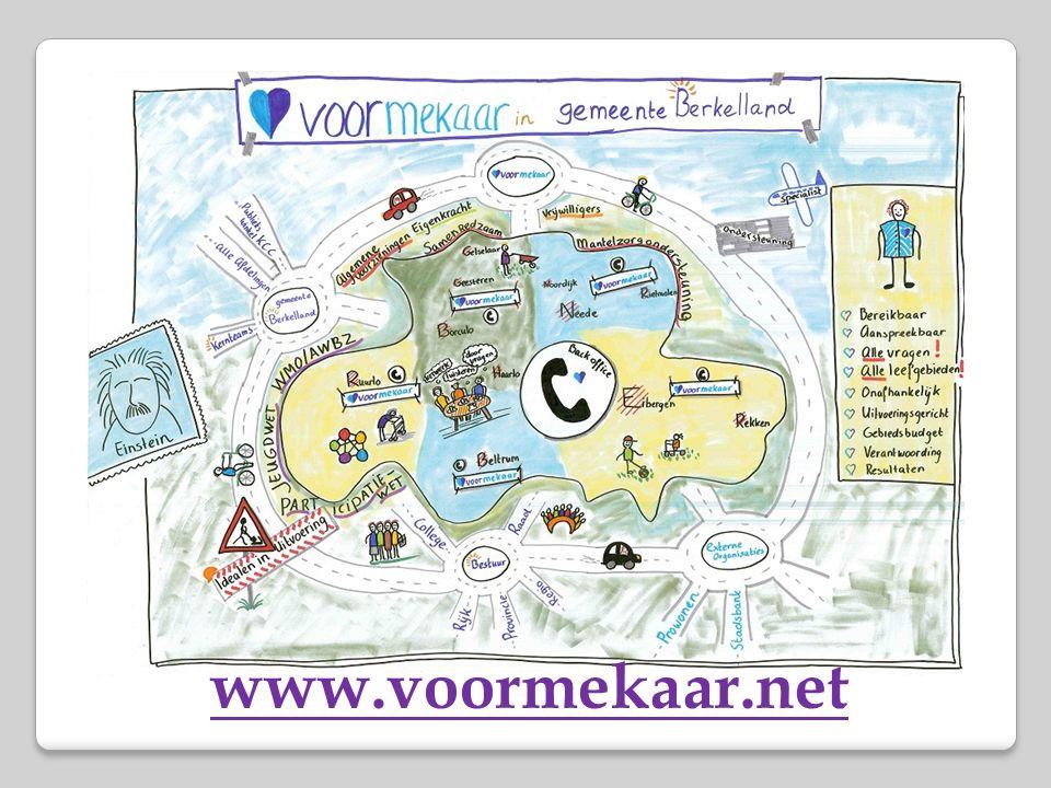 www.voormekaar.net