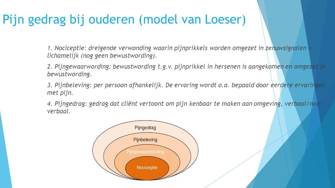 Pijn gedrag bij ouderen (model van Loeser) 1.
