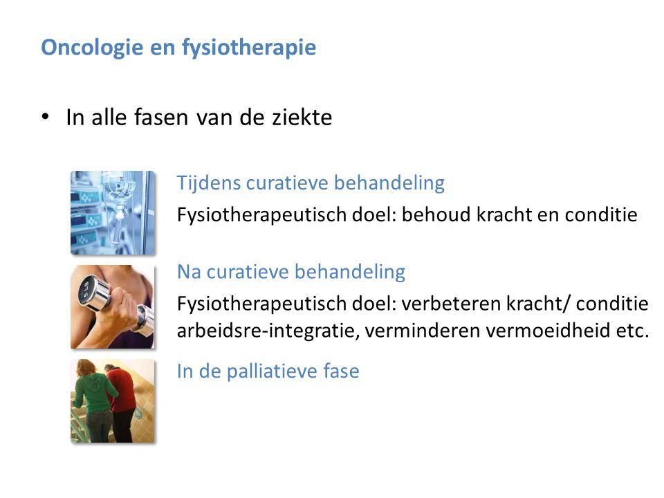 Een oncologisch fysiotherapeut vinden Netwerken Onconet www.onconet.nu Amsterdam en nu ook landelijk door NPi Onconet www.onconet.nu Amsterdam en nu ook landelijk door NPi