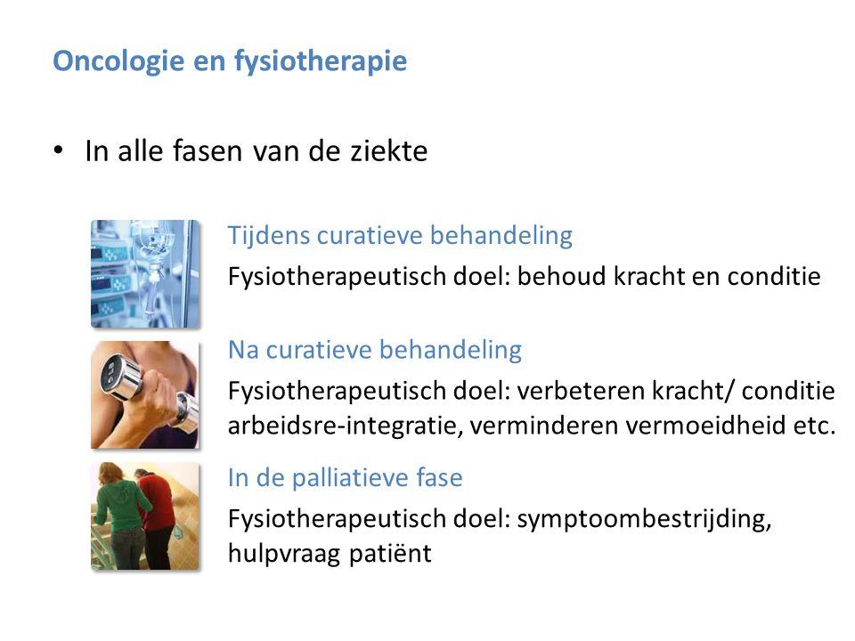 Een oncologisch fysiotherapeut vinden Netwerken Onconet www.onconet.nu Amsterdam en nu ook landelijk door NPi Onconet www.onconet.nu Amsterdam en nu ook landelijk door NPi FyNeOn www.fyneon.nl Noord-Brabant en Noord-Limburg FyNeOn www.fyneon.nl Noord-Brabant en Noord-Limburg