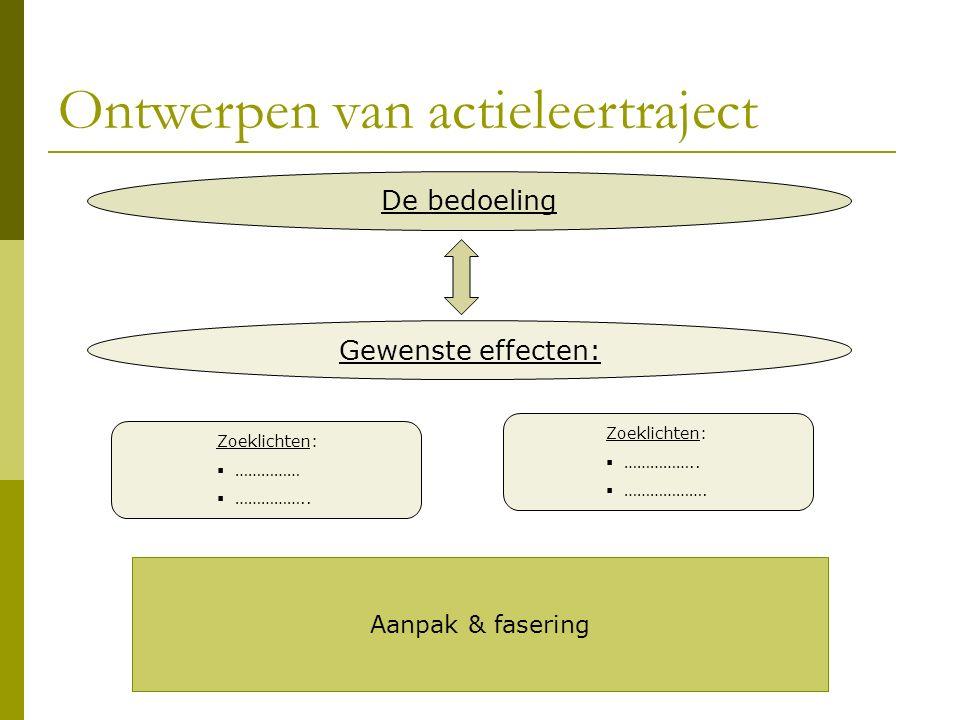 Ontwerpen van actieleertraject Gewenste effecten: De bedoeling Zoeklichten:  ……………  ……………..