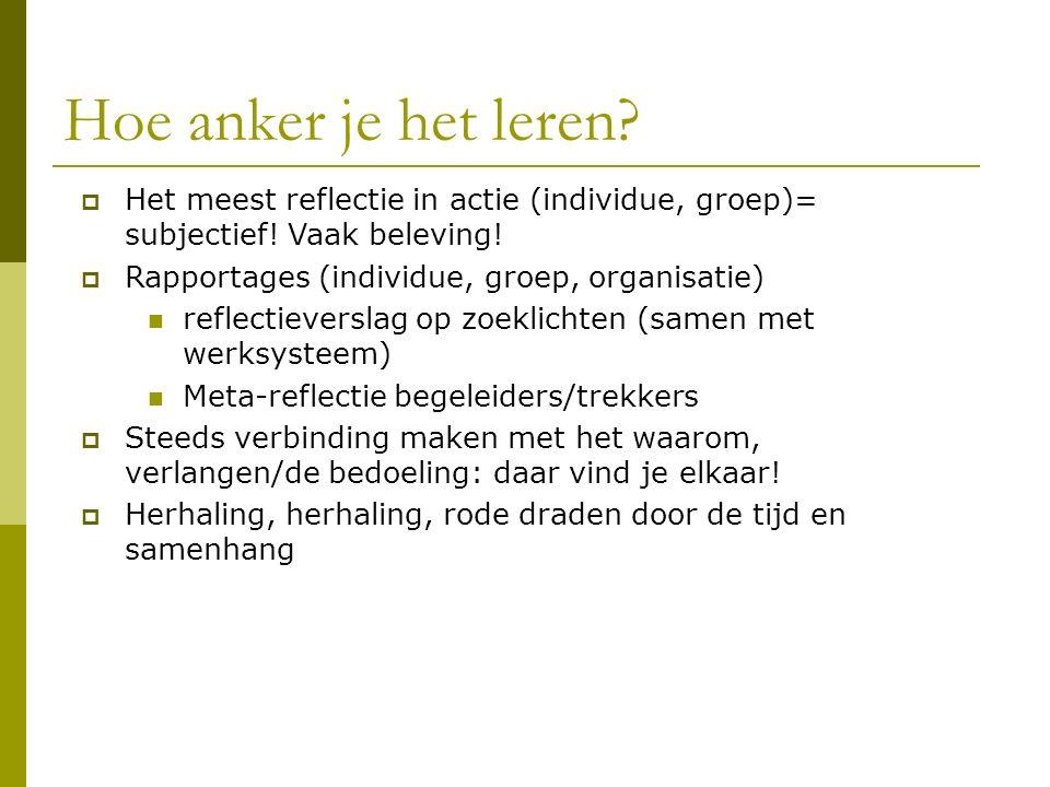 Hoe anker je het leren.  Het meest reflectie in actie (individue, groep)= subjectief.
