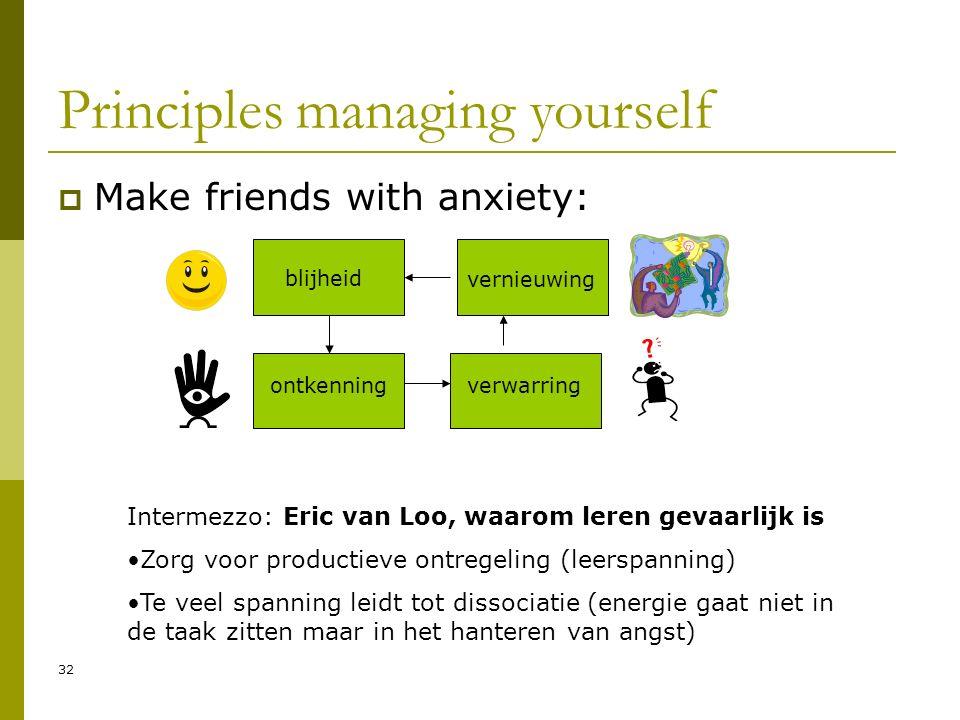 32 Principles managing yourself  Make friends with anxiety: blijheid ontkenning vernieuwing verwarring Intermezzo: Eric van Loo, waarom leren gevaarlijk is Zorg voor productieve ontregeling (leerspanning) Te veel spanning leidt tot dissociatie (energie gaat niet in de taak zitten maar in het hanteren van angst)