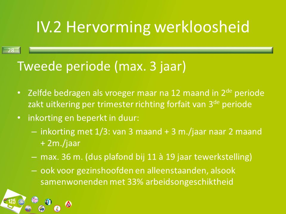 28 IV.2 Hervorming werkloosheid Tweede periode (max.
